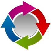 29195083-circular-arrows-flow-chart-with-circle-presentation-info-graphics-process-and-steps-planning-brainst